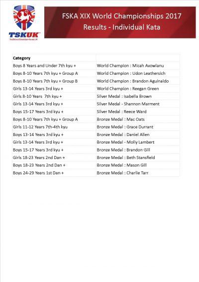 fska-world-champs-2017-results-poster-tskuk-page-2